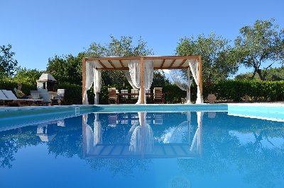 3376 alquileres con piscina